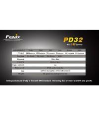 LAMPE FENIX PD 32 - G2