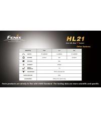 LAMPE FRONTALE FENIX HL21